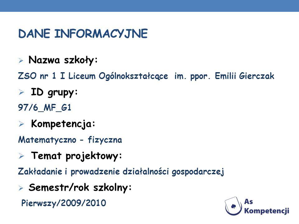 Dane INFORMACYJNE ID grupy: Kompetencja: Temat projektowy:
