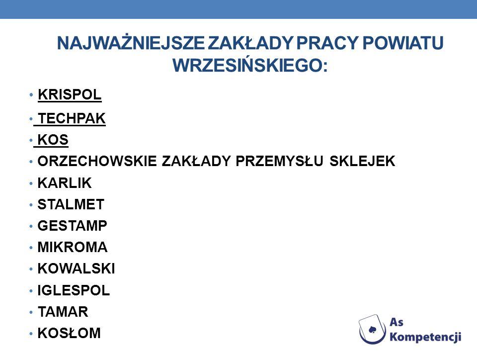 NAJWAŻNIEJSZE Zakłady pracy powiatu wrzesińskiego: