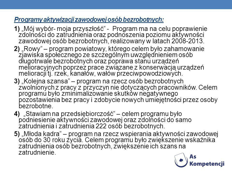 Programy aktywizacji zawodowej osób bezrobotnych: