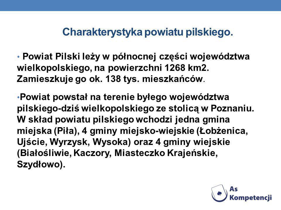 Charakterystyka powiatu pilskiego.