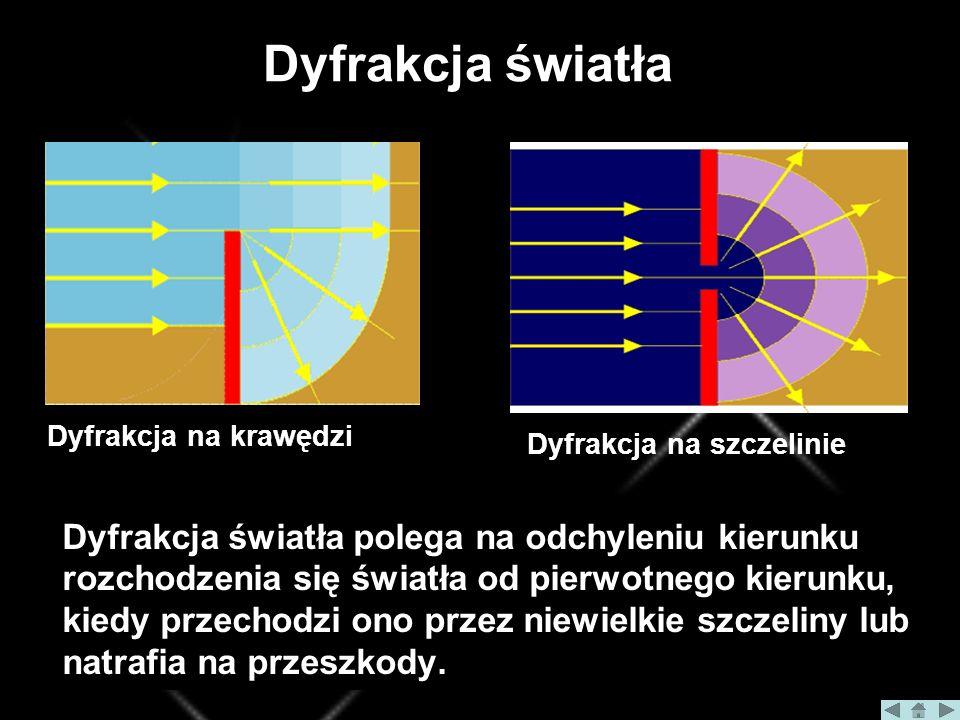 Dyfrakcja światła Dyfrakcja na krawędzi. Dyfrakcja na szczelinie.