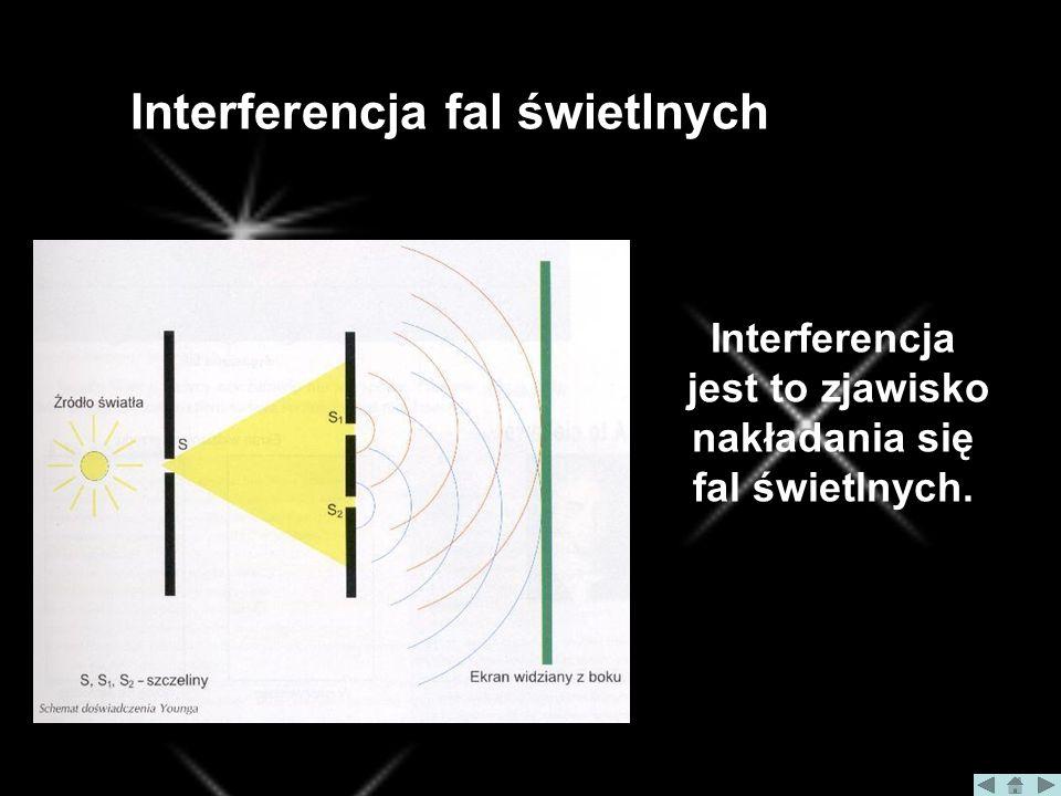 Interferencja fal świetlnych