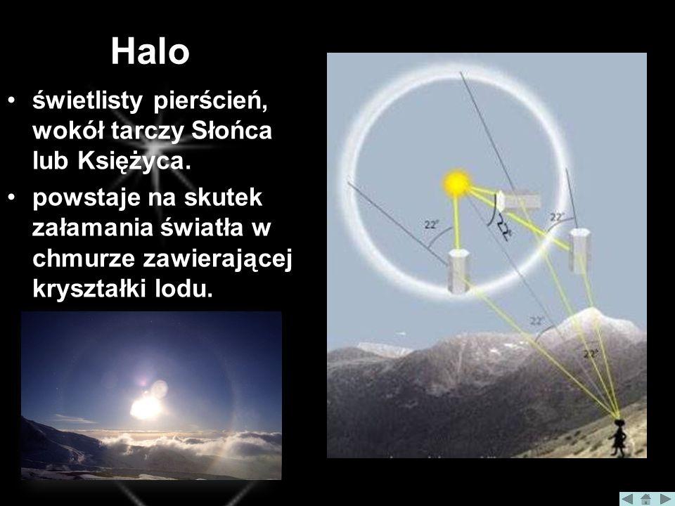 Halo świetlisty pierścień, wokół tarczy Słońca lub Księżyca.