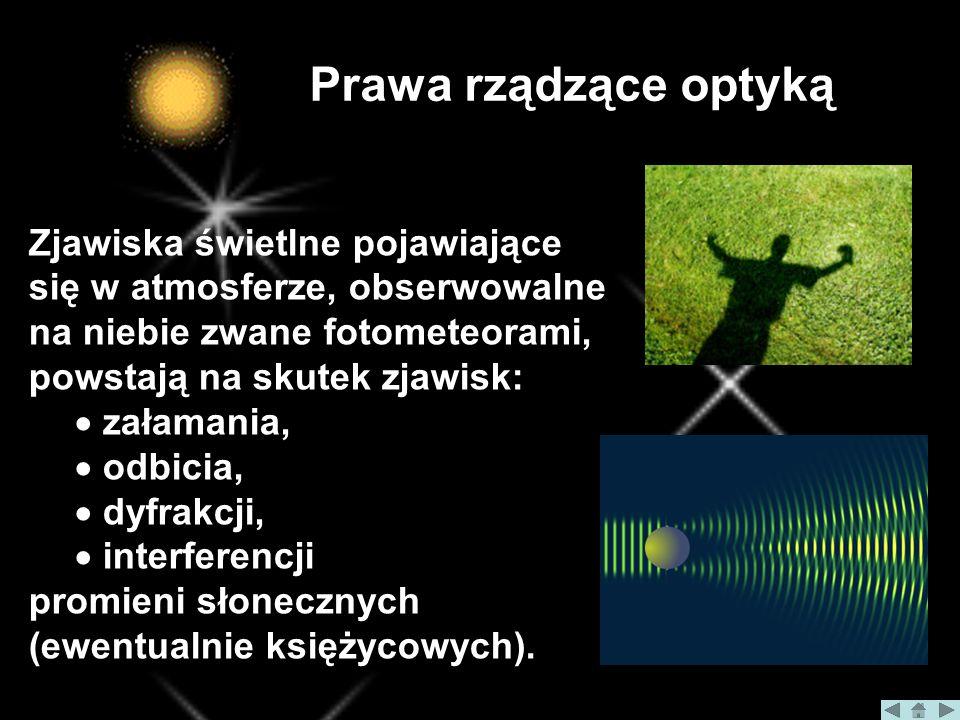 Prawa rządzące optyką Zjawiska świetlne pojawiające