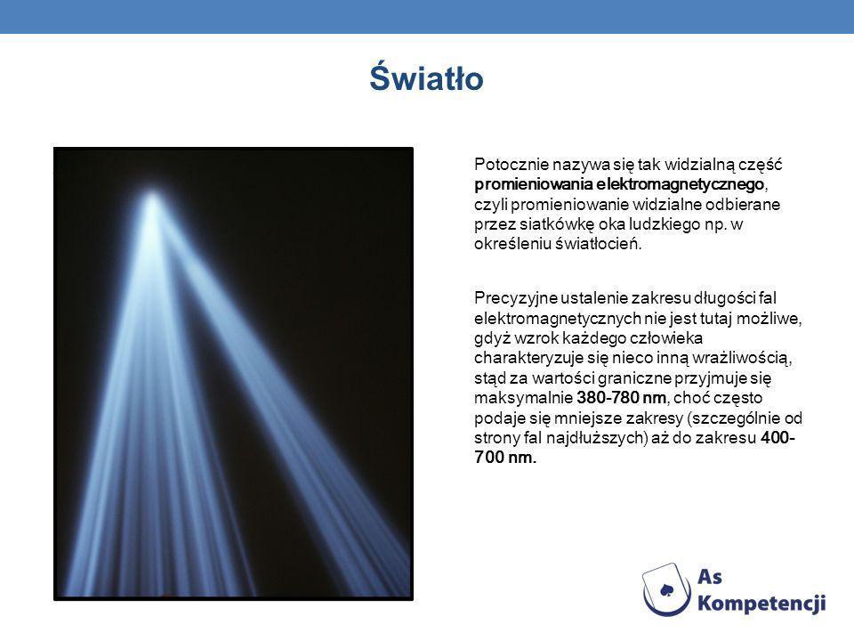 ŚwiatłoTreść slajdu.