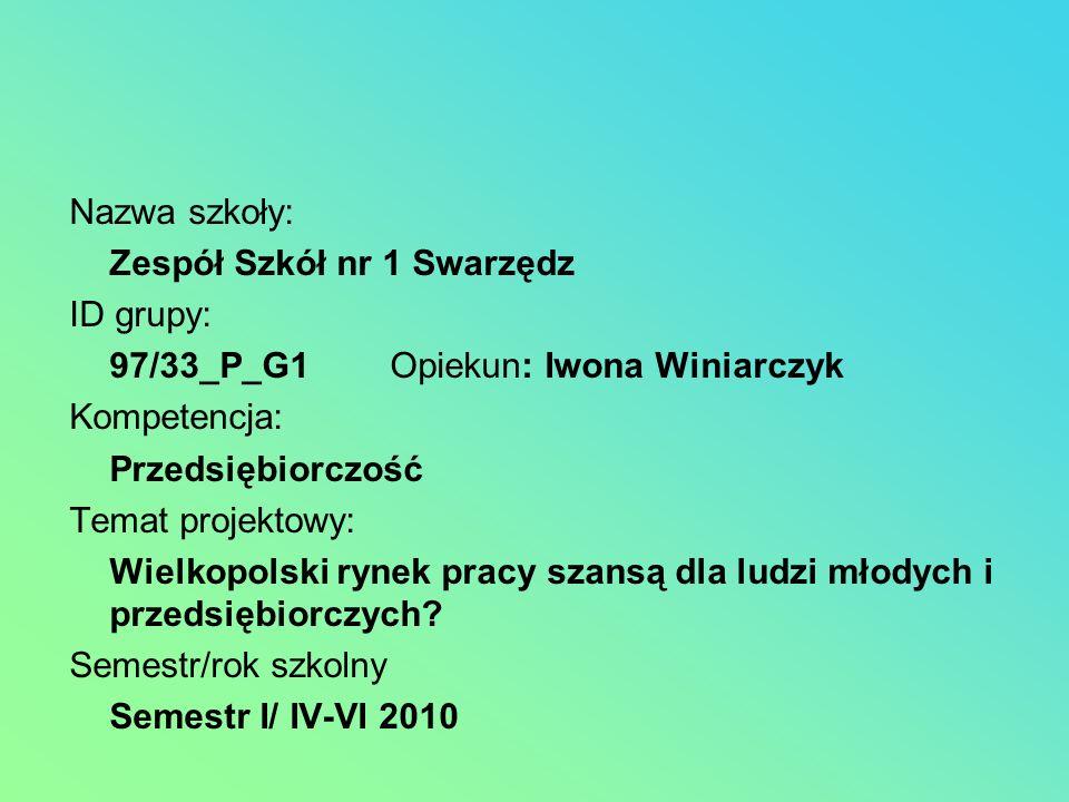 Nazwa szkoły: Zespół Szkół nr 1 Swarzędz ID grupy: 97/33_P_G1 Opiekun: Iwona Winiarczyk Kompetencja: Przedsiębiorczość Temat projektowy: Wielkopolski rynek pracy szansą dla ludzi młodych i przedsiębiorczych.
