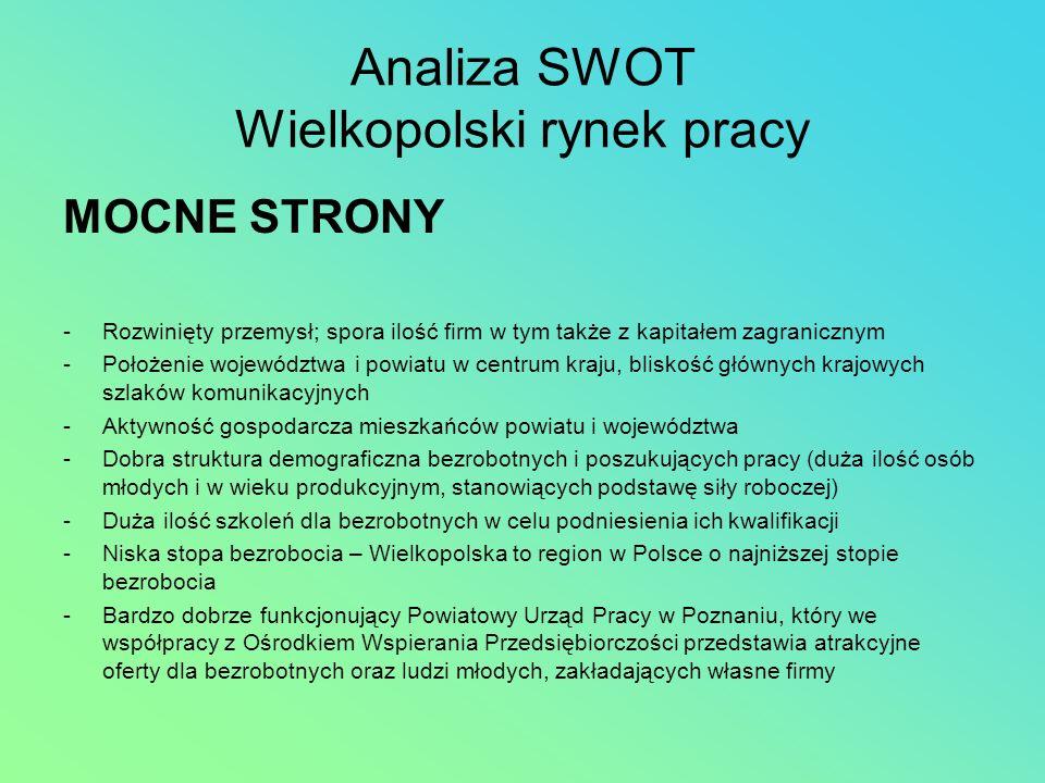 Analiza SWOT Wielkopolski rynek pracy