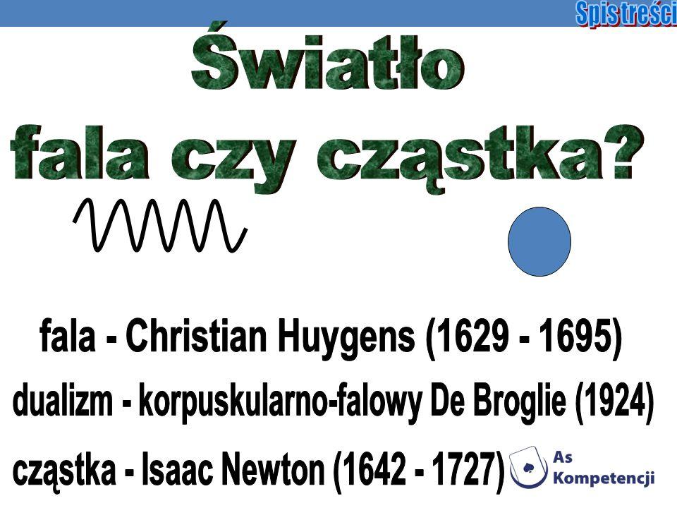 fala - Christian Huygens (1629 - 1695)