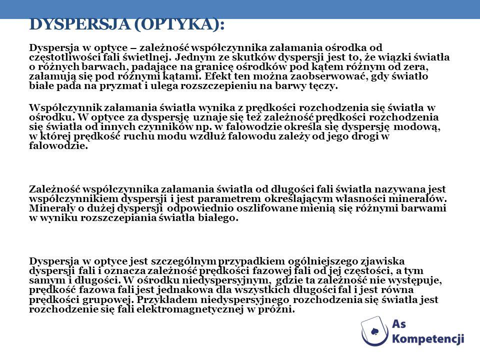 Dyspersja (optyka):