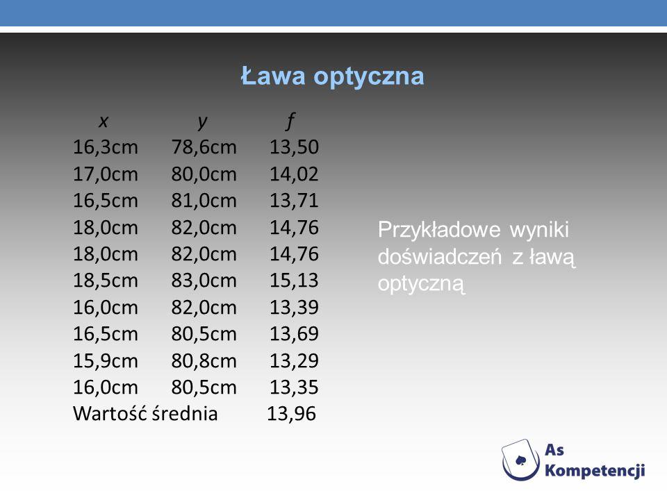 Ława optyczna 16,3cm 78,6cm 13,50 17,0cm 80,0cm 14,02