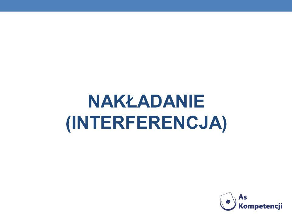 NAKŁADANIE (INTERFERENCJA)