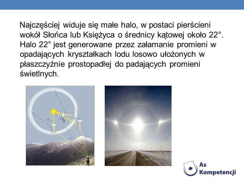 Najczęściej widuje się małe halo, w postaci pierścieni wokół Słońca lub Księżyca o średnicy kątowej około 22°.