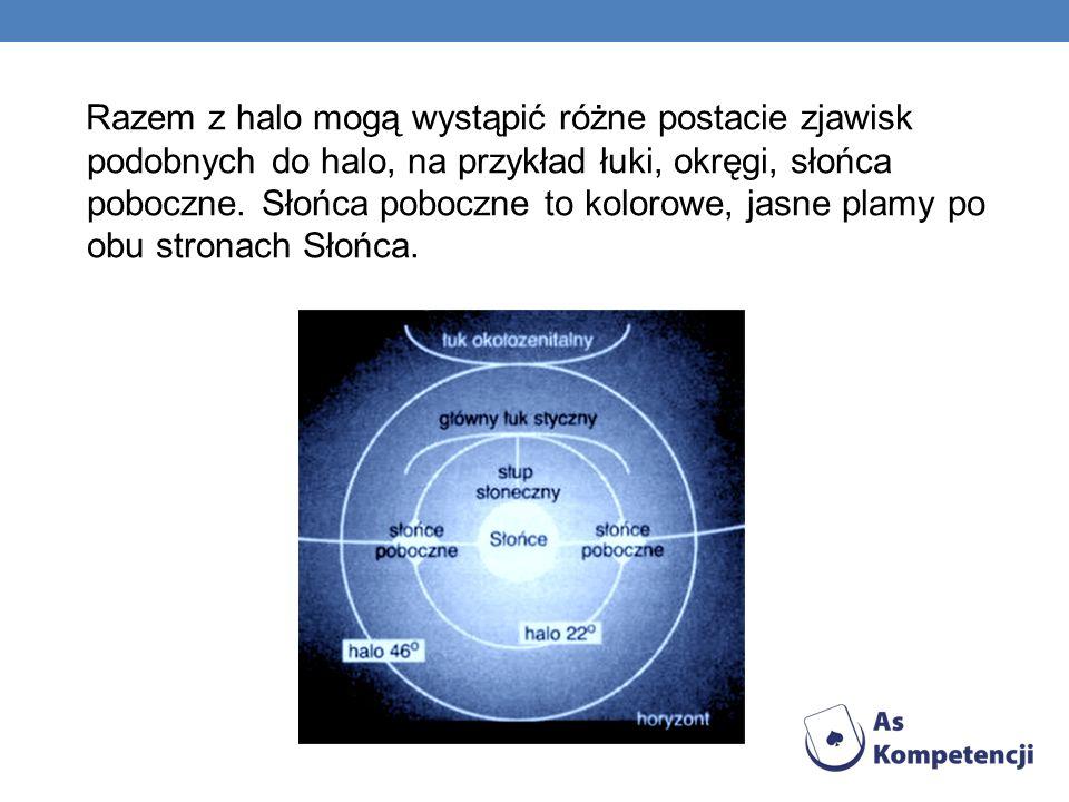 Razem z halo mogą wystąpić różne postacie zjawisk podobnych do halo, na przykład łuki, okręgi, słońca poboczne.
