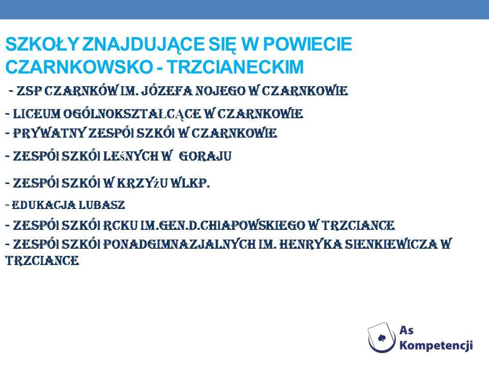 Szkoły Znajdujące się w Powiecie Czarnkowsko - Trzcianeckim
