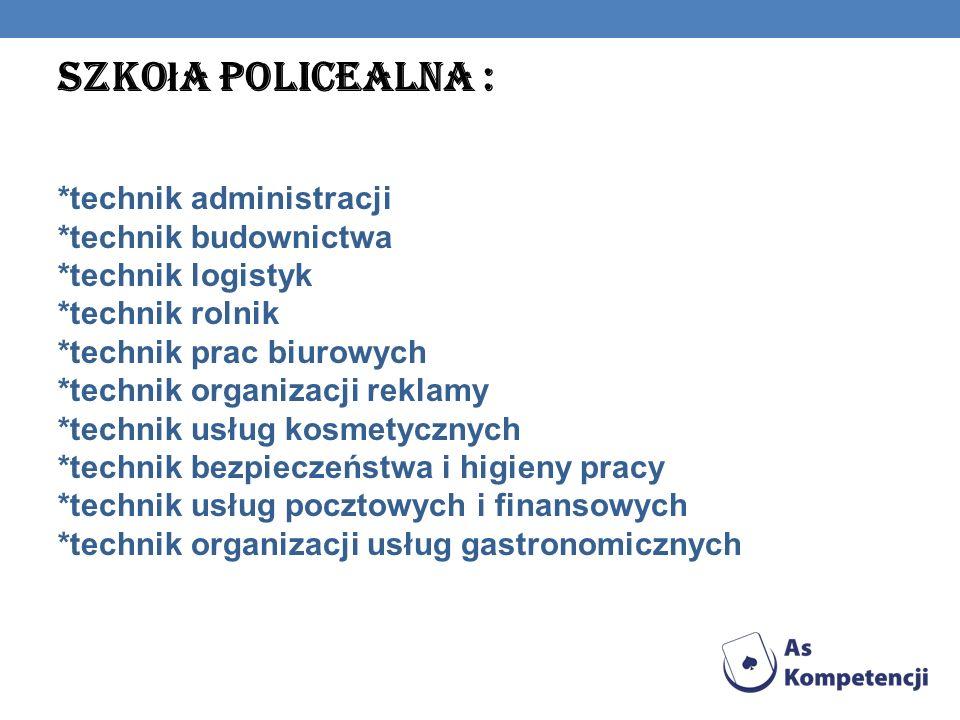Szkoła Policealna :. technik administracji. technik budownictwa