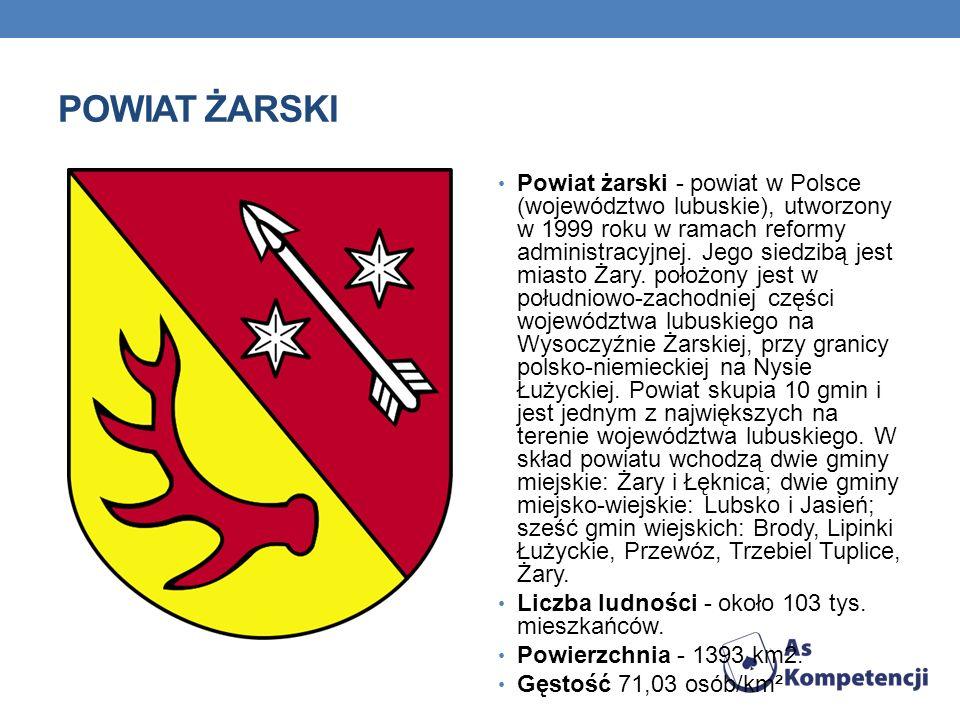 Powiat żarski
