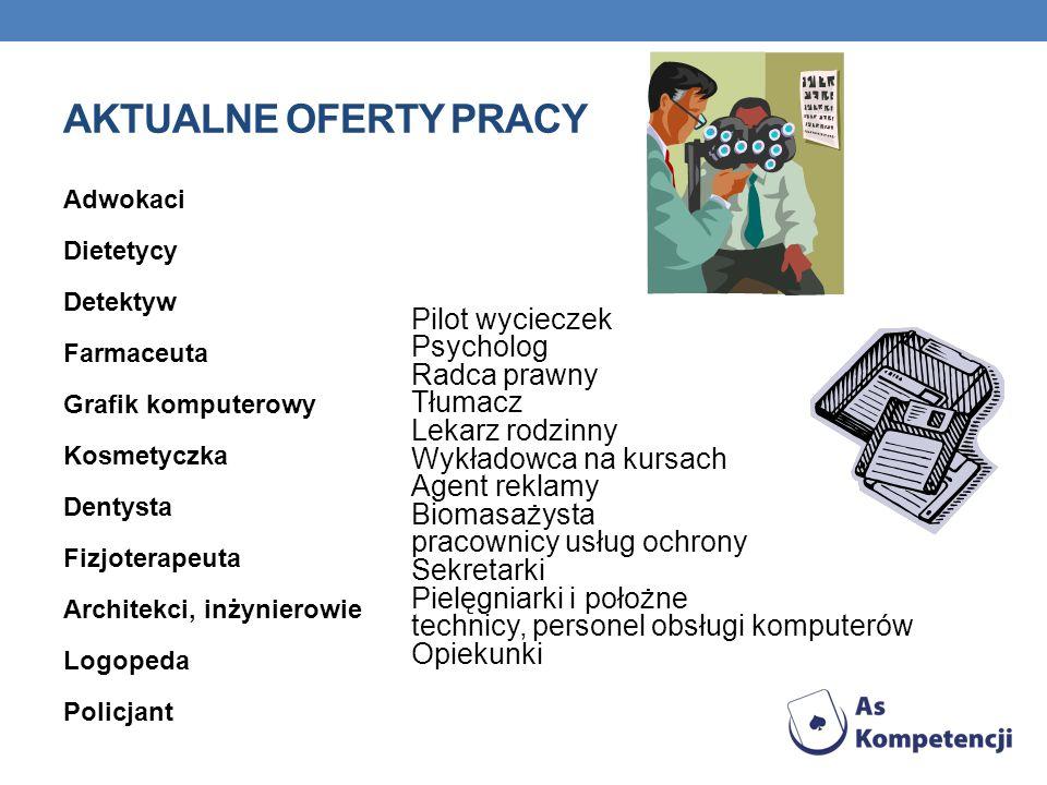 Aktualne oferty pracy Pilot wycieczek Psycholog Radca prawny Tłumacz