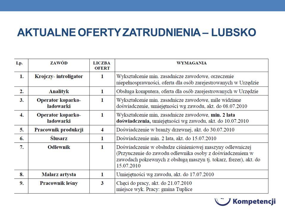 Aktualne oferty zatrudnienia – Lubsko