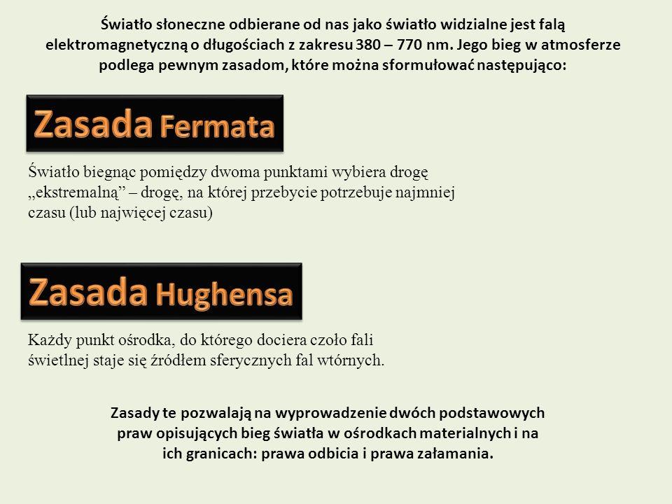 Zasada Fermata Zasada Hughensa