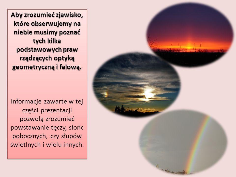 Aby zrozumieć zjawisko, które obserwujemy na niebie musimy poznać tych kilka podstawowych praw rządzących optyką geometryczną i falową.