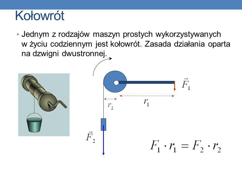 Kołowrót Jednym z rodzajów maszyn prostych wykorzystywanych w życiu codziennym jest kołowrót.