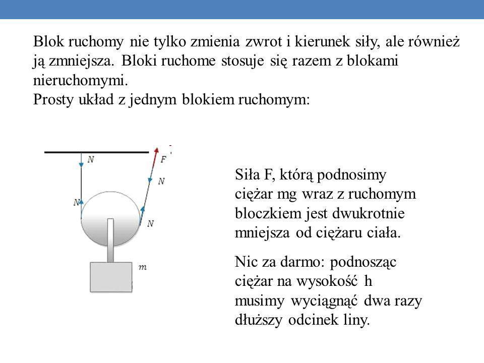 Blok ruchomy nie tylko zmienia zwrot i kierunek siły, ale również ją zmniejsza. Bloki ruchome stosuje się razem z blokami nieruchomymi. Prosty układ z jednym blokiem ruchomym: