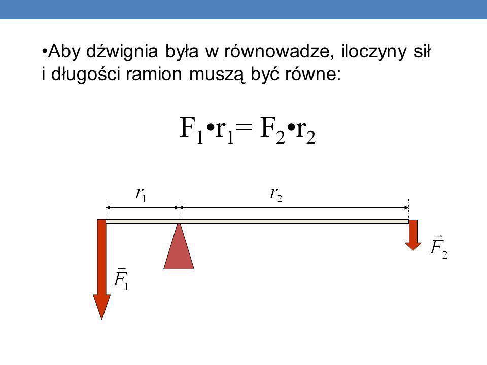 Aby dźwignia była w równowadze, iloczyny sił i długości ramion muszą być równe: