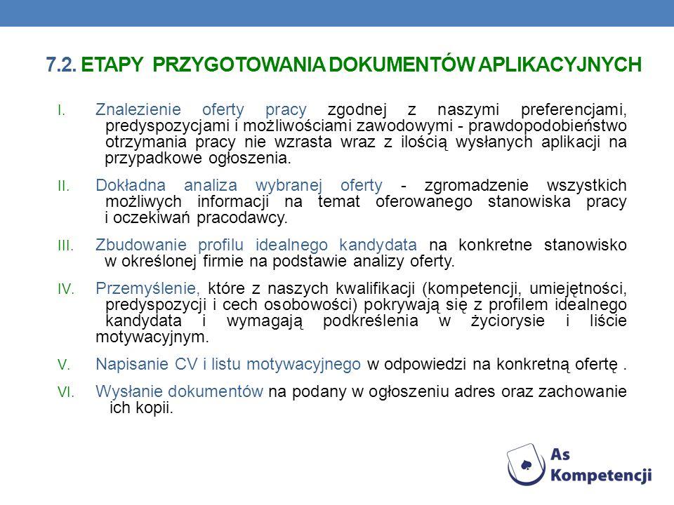 7.2. etapy przygotowania dokumentów aplikacyjnych