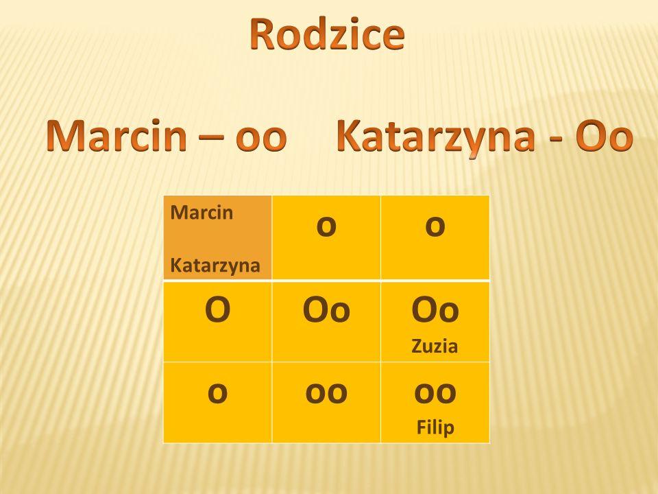 Rodzice Marcin – oo Katarzyna - Oo