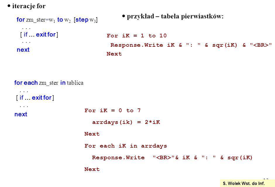 przykład – tabela pierwiastków: