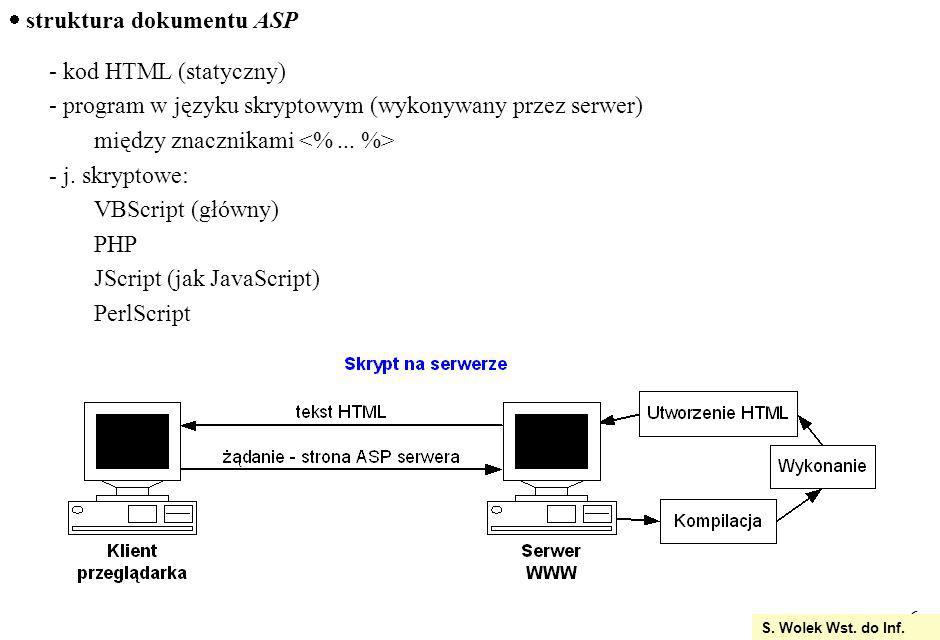 struktura dokumentu ASP