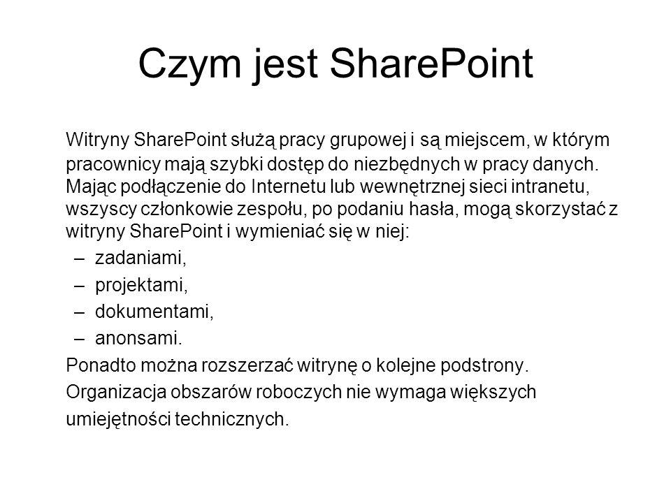 Czym jest SharePoint