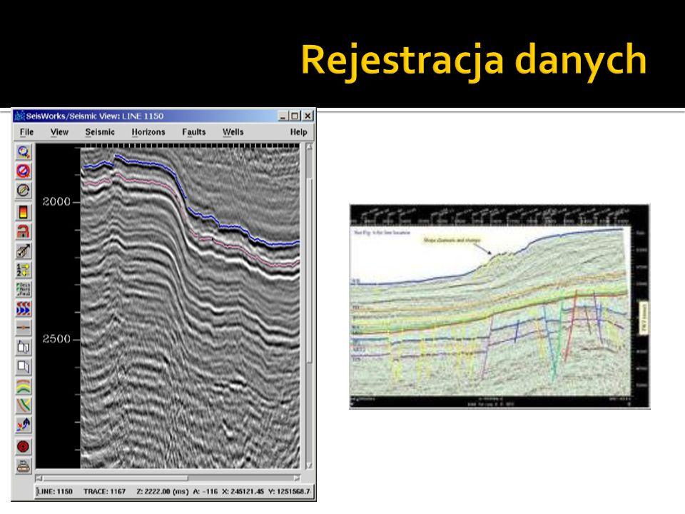 Rejestracja danych