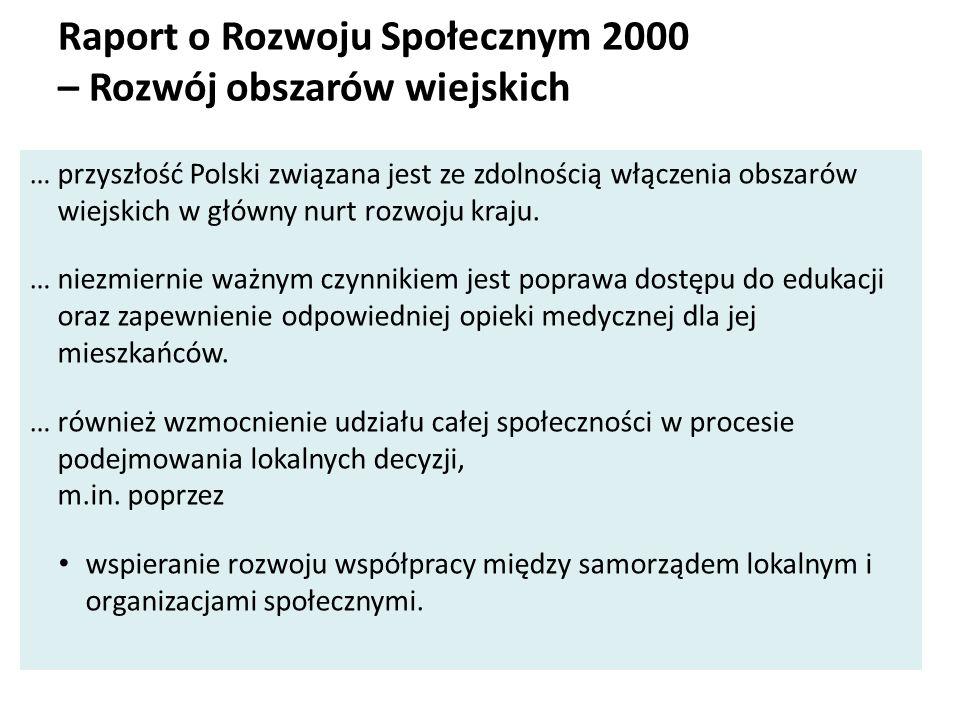 Raport o Rozwoju Społecznym 2000 – Rozwój obszarów wiejskich