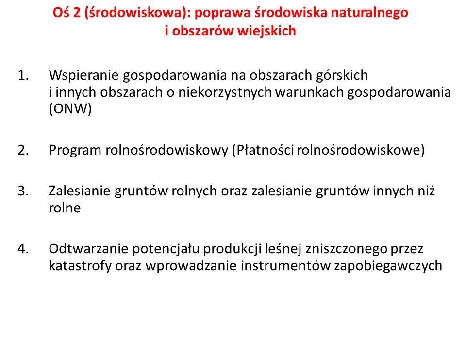 Oś 2 (środowiskowa): poprawa środowiska naturalnego i obszarów wiejskich