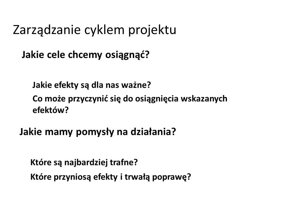 Zarządzanie cyklem projektu