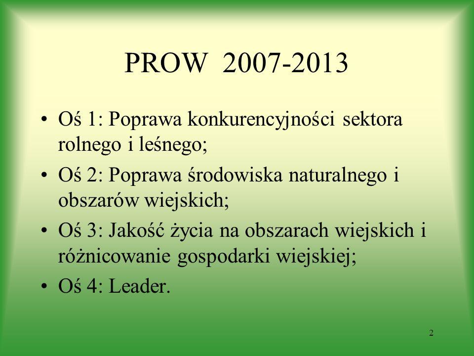 PROW 2007-2013 Oś 1: Poprawa konkurencyjności sektora rolnego i leśnego; Oś 2: Poprawa środowiska naturalnego i obszarów wiejskich;