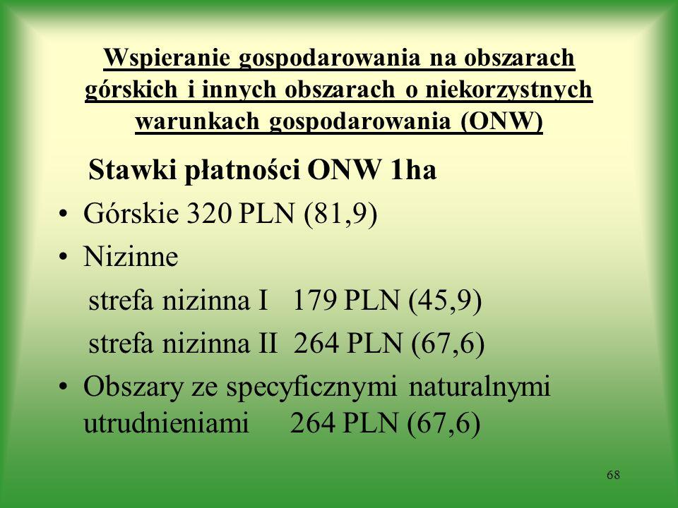 Stawki płatności ONW 1ha Górskie 320 PLN (81,9) Nizinne