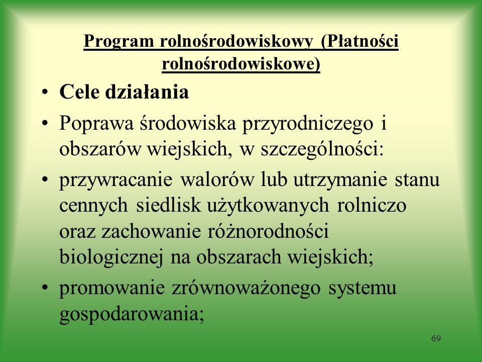 Program rolnośrodowiskowy (Płatności rolnośrodowiskowe)