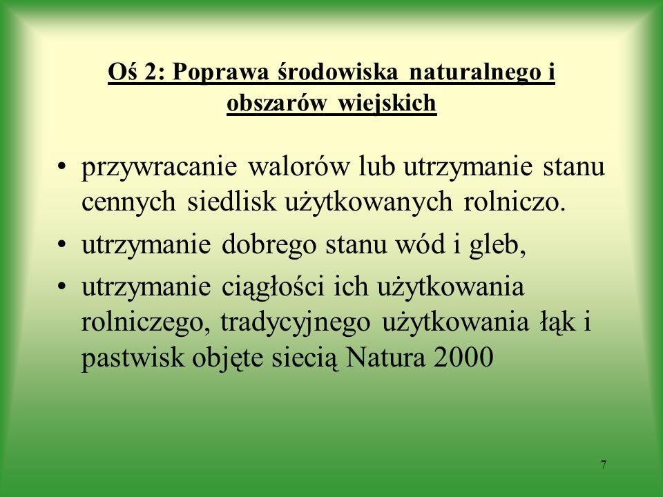 Oś 2: Poprawa środowiska naturalnego i obszarów wiejskich