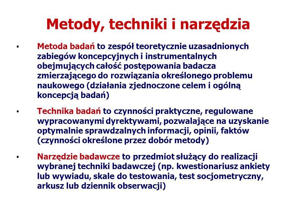 Metody, techniki i narzędzia