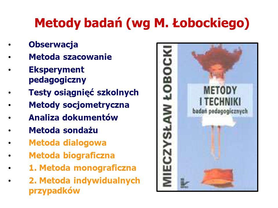 Metody badań (wg M. Łobockiego)