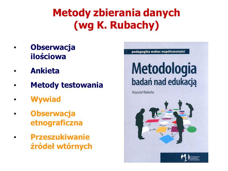 Metody zbierania danych (wg K. Rubachy)