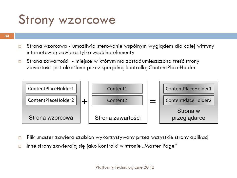 Strony wzorcowe Strona wzorcowa - umożliwia sterowanie wspólnym wyglądem dla całej witryny internetowej; zawiera tylko wspólne elementy.