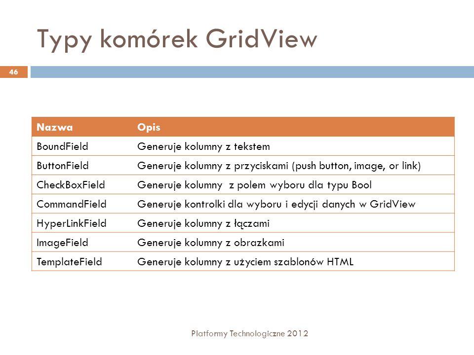 Typy komórek GridView Nazwa Opis BoundField Generuje kolumny z tekstem