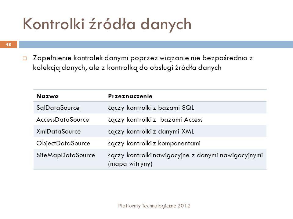 Kontrolki źródła danych