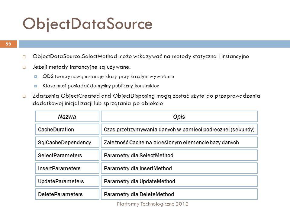 ObjectDataSource ObjectDataSource.SelectMethod może wskazywać na metody statyczne i instancyjne. Jeżeli metody instancyjne są używane: