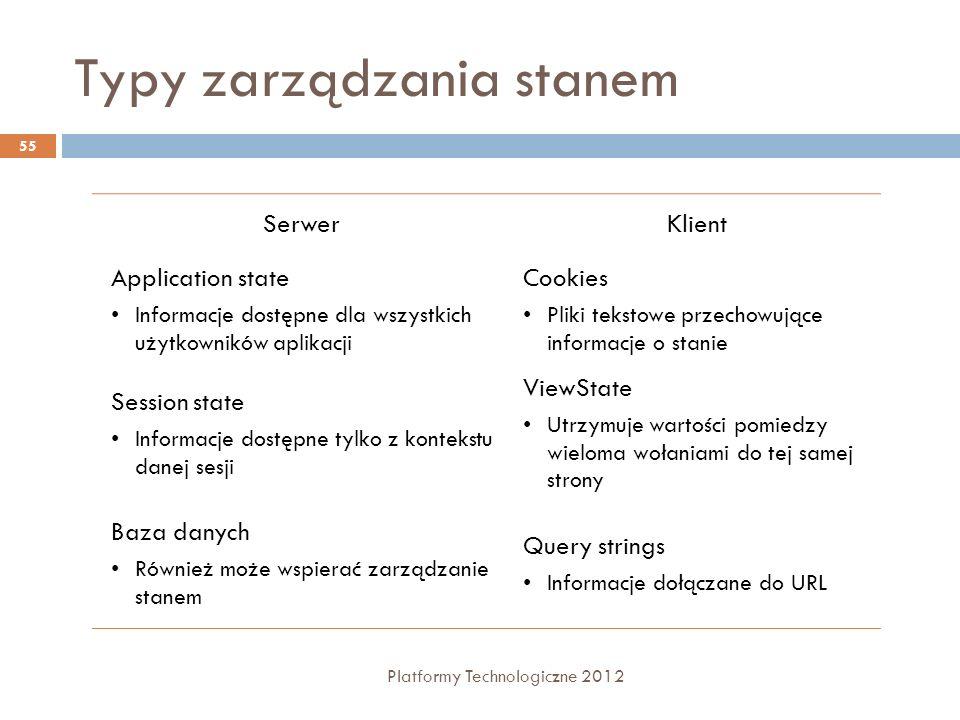 Typy zarządzania stanem