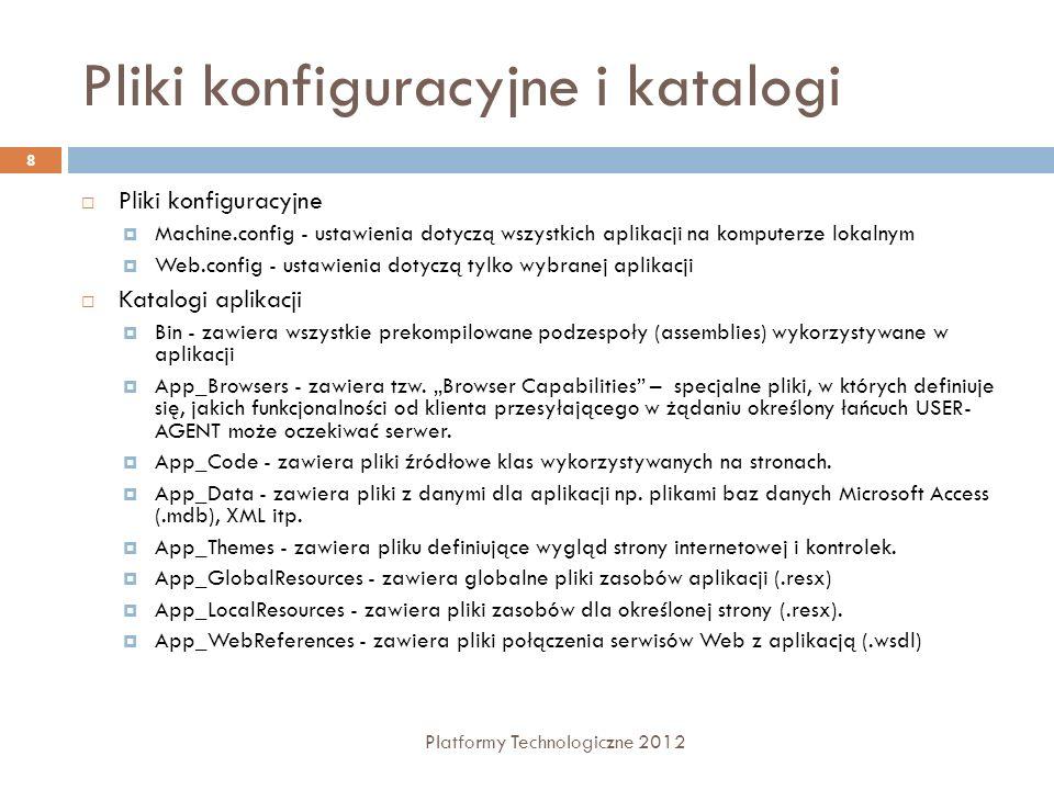 Pliki konfiguracyjne i katalogi