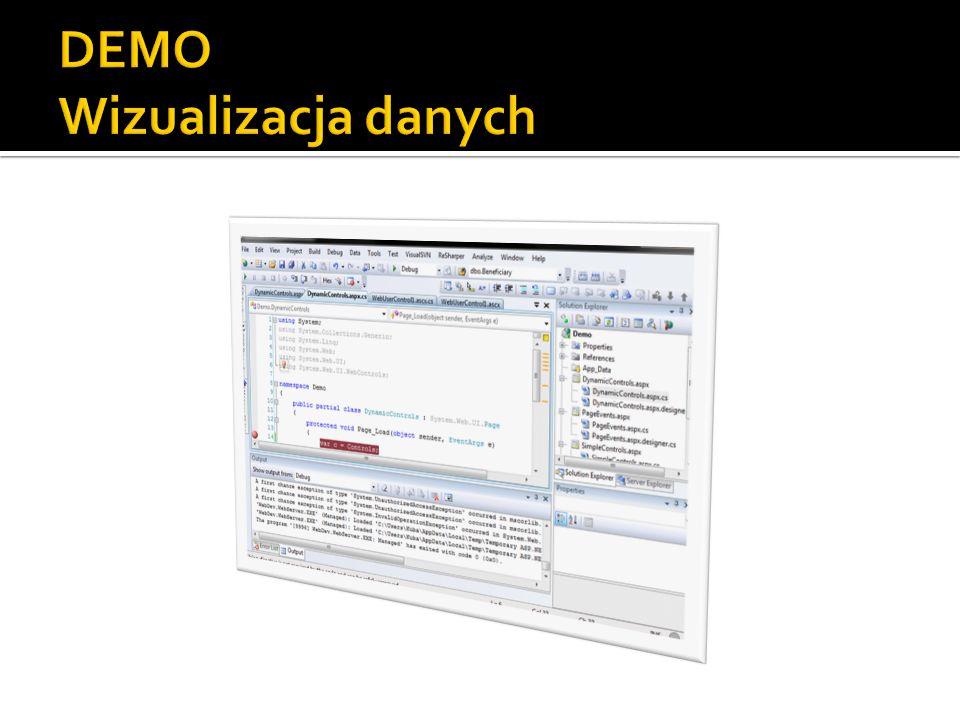 DEMO Wizualizacja danych
